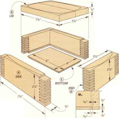 Innovative My First Hidden Hinge Bandsaw Box False Bottom With A