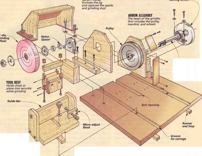 Circular Saw Method - Garden Arbor - Woodworking Archive