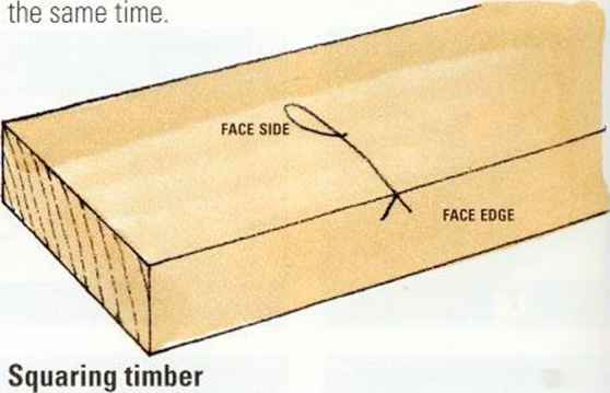 Marking Timber Face Edge Signs