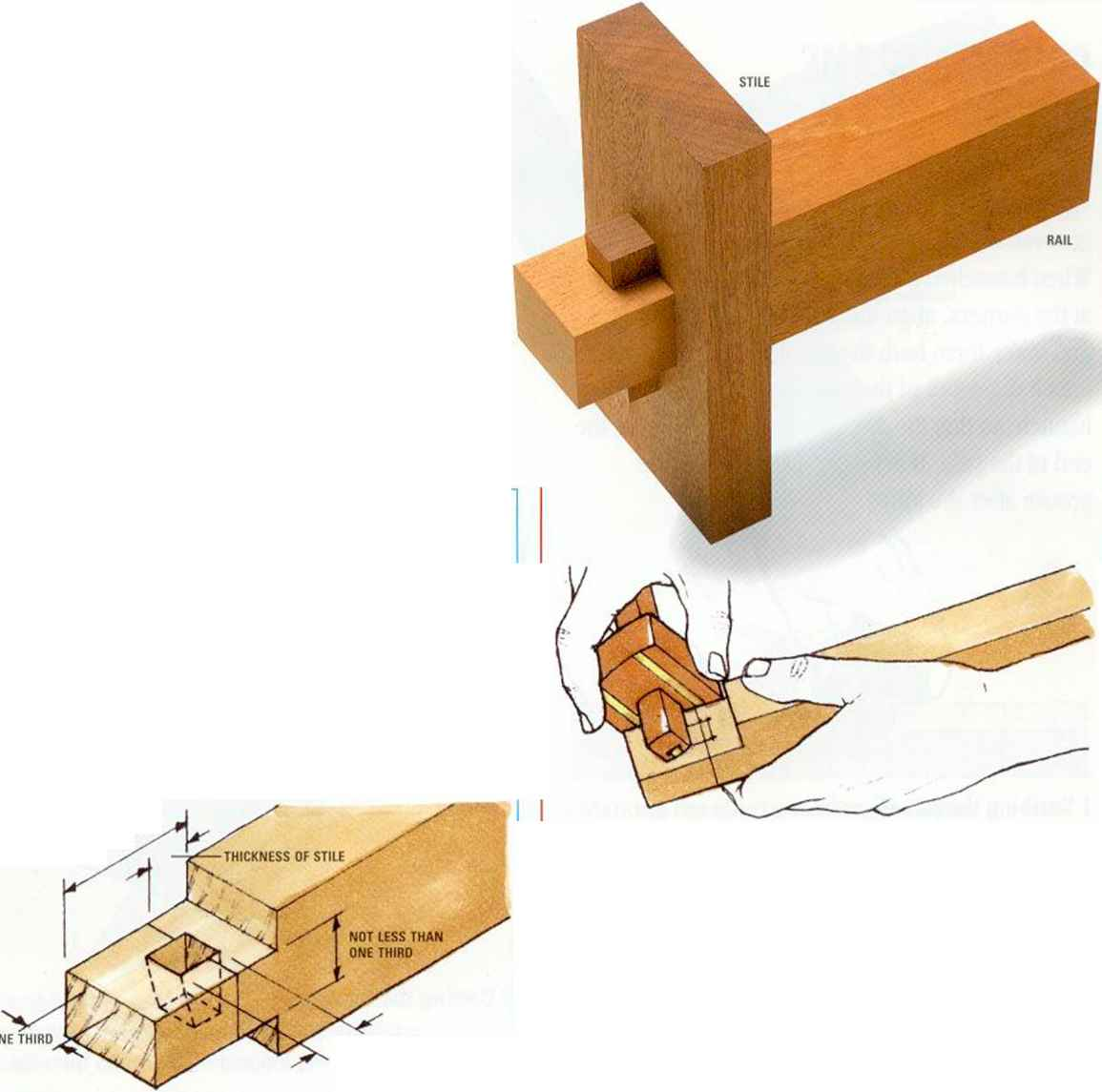 Loose Wedge Through Mortise And Tenon