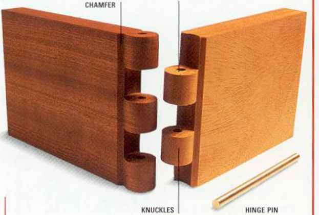 Wooden Knuckle Hinge Joint