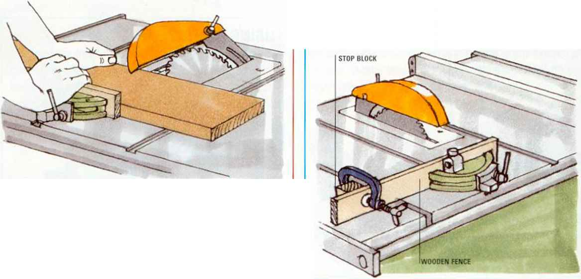 How Work Angle Table Saw