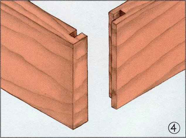 Different Types Wood Joints