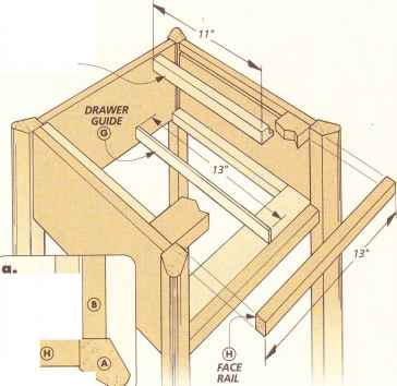 Round Drawer Joints