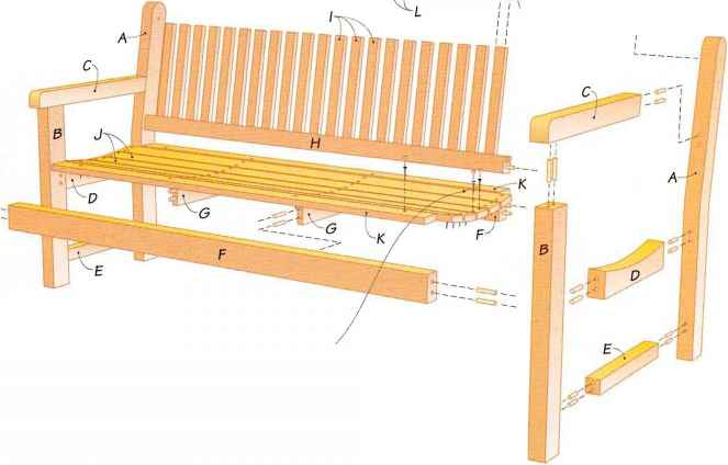 Dimensions Built Garden Benches