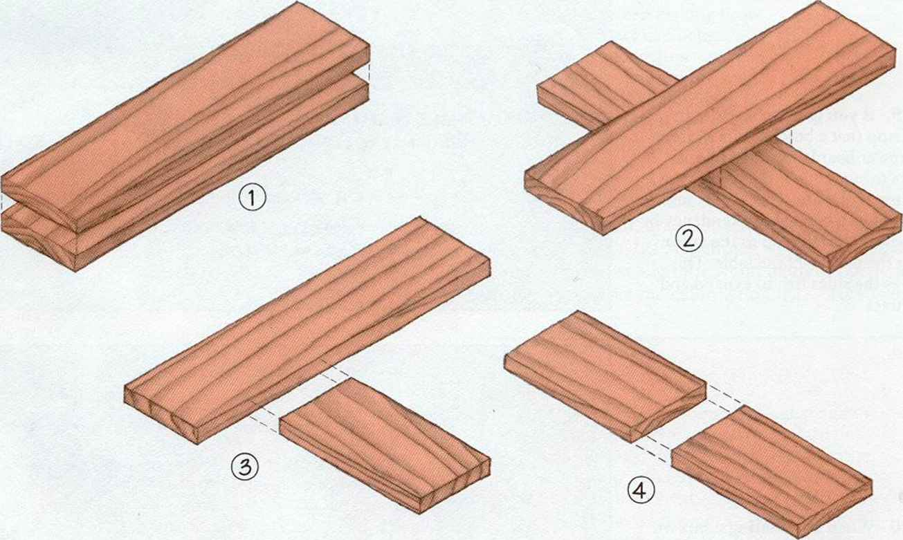 Try Thi Trick - Joining Wood - Woodworking Archive