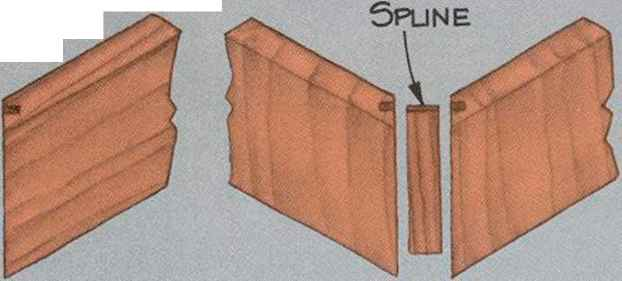 Reinforced Joints - Joining Wood - Woodworking Archive