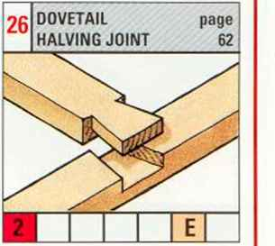 Dovetail Halving