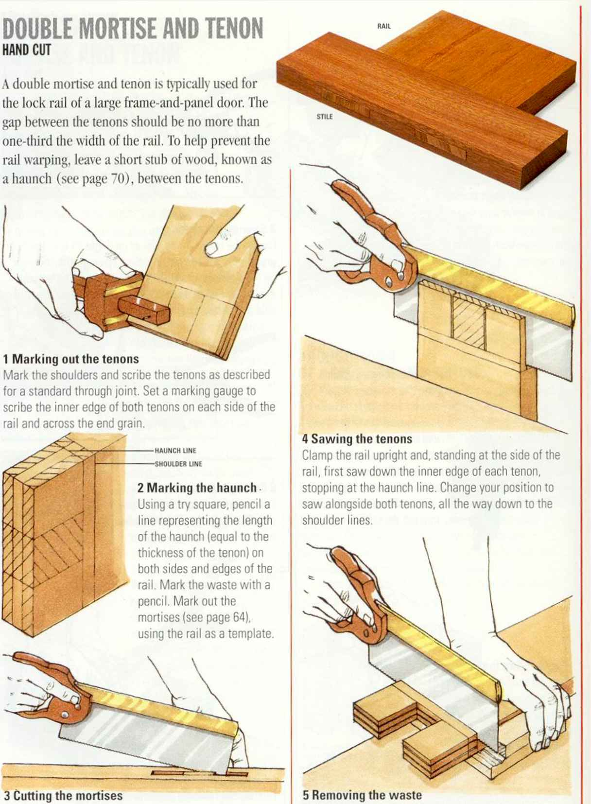 Of A Mortise And Tenon - Machine-Cut Joint - Woodworking ...