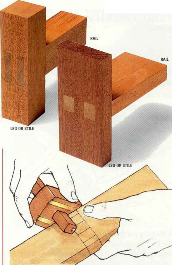 Mortise And Tenon Joint ~ Of a mortise and tenon machine cut joint woodworking