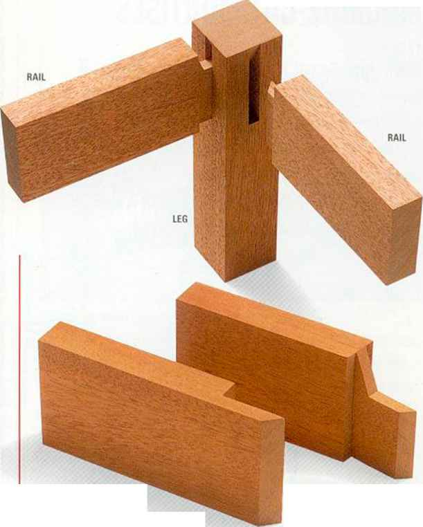 Mortise And Tenon Joint ~ Proportions of a haunched tenon machine cut joint