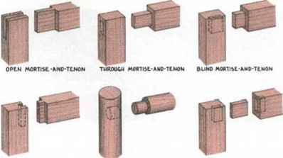 Round Mortise And Tenon Oval
