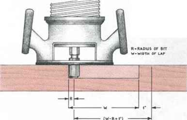 Dividers Using Lap Joints