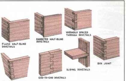 Adjustable Finger Router Techniques Woodworking Archive