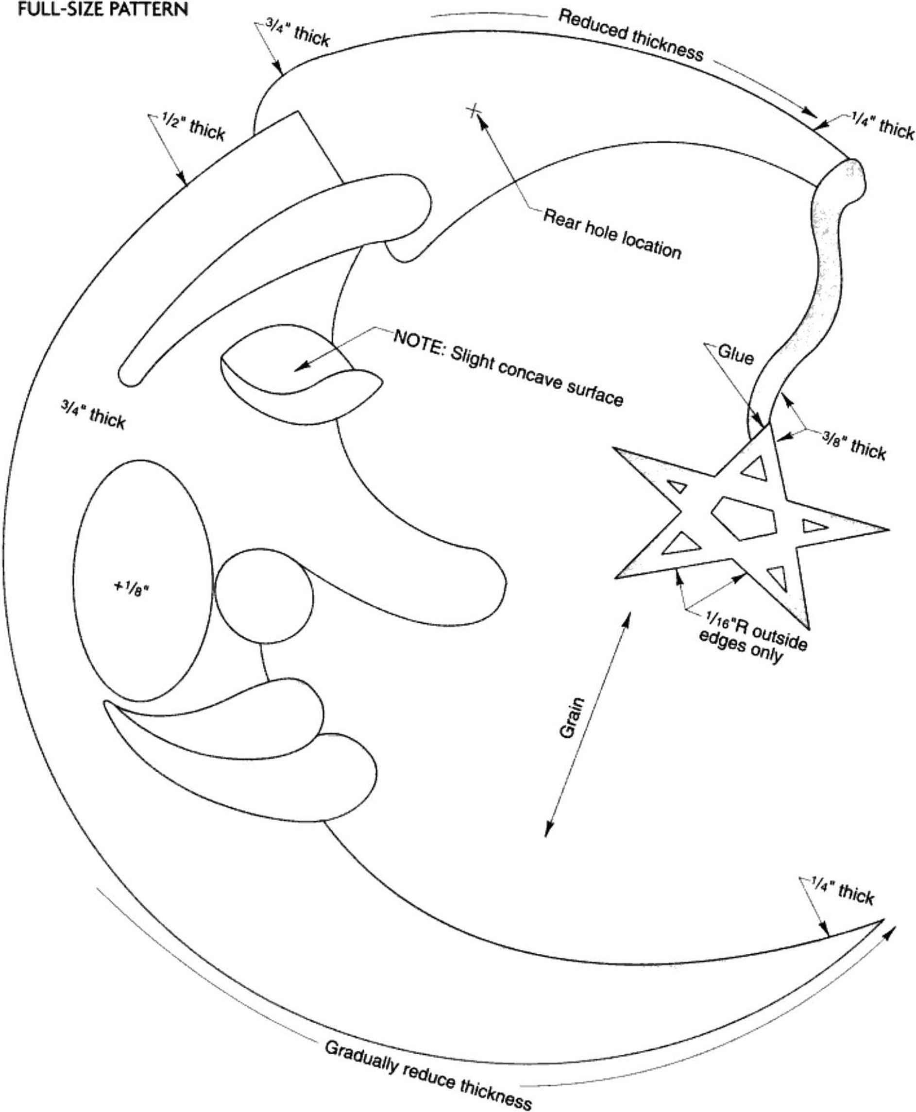 Moon Face Scroll Saw Woodworking Archive Diagram