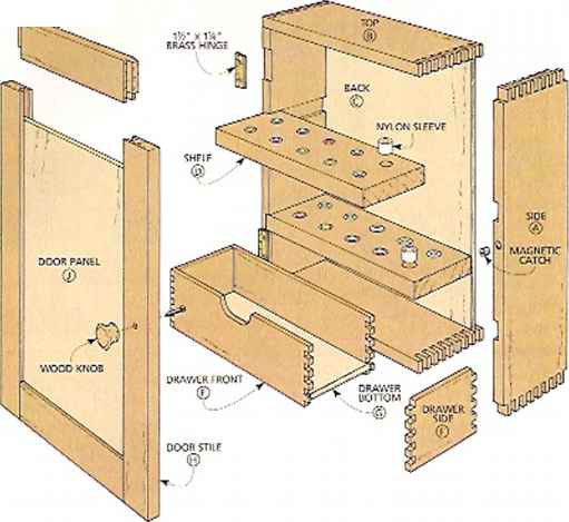 Workshop Cabinet Diagram
