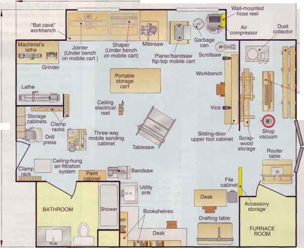 Woodworking shop floor plans with simple images for Workshop floor plans