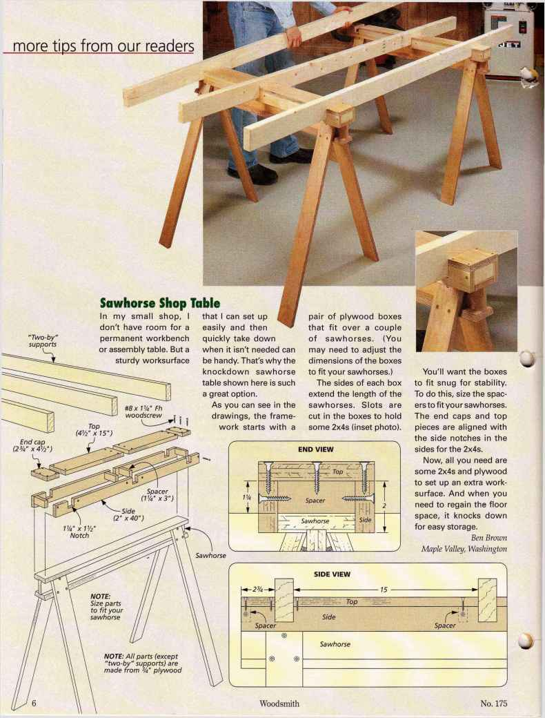 Finish St Secrets To Table Saw Techniques Woodworking Archive