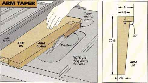 Pen Blank Cutting Jig For Table Saw