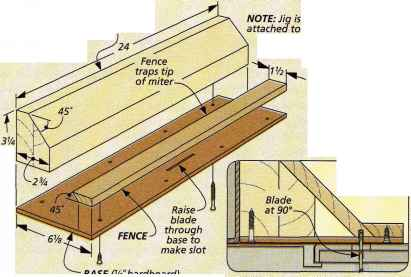 Mitre Joint Cutter