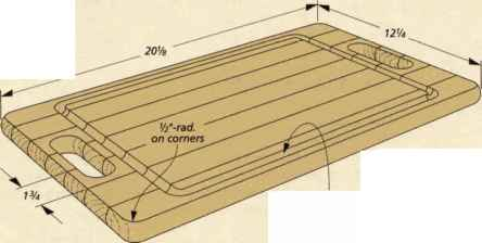 Routing Jig Groove Cutting Board Corners