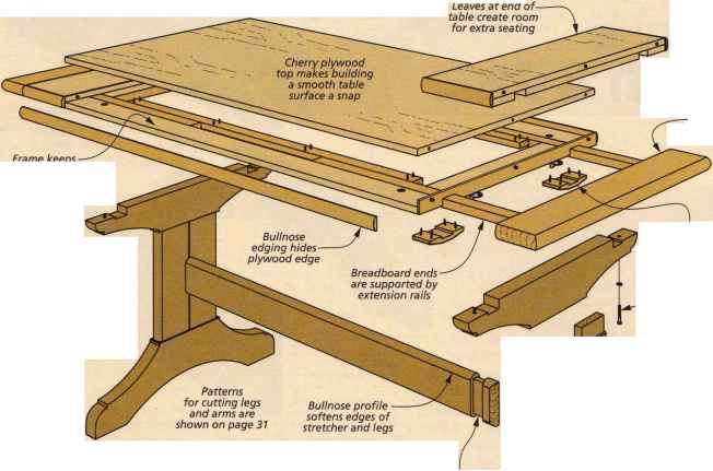 Cutting A Stopped Trestle Table Woodworking Archive
