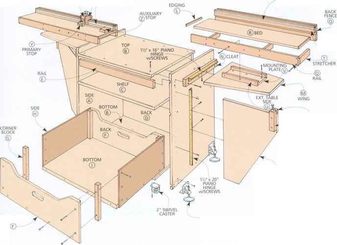Miter Saw Station Workbenches Woodworking Archive